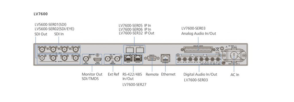 LV7600 2