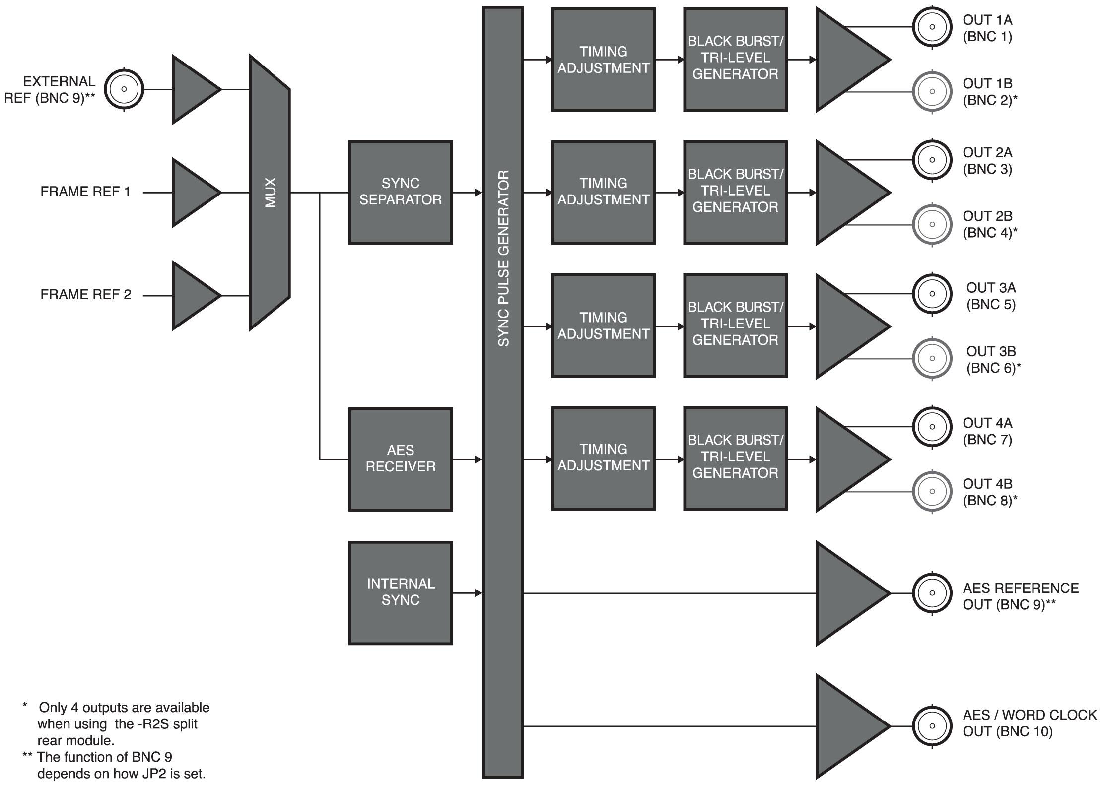 SPG_8260 diagrama
